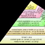 Vegana si veganismul, dieta si stil de viata